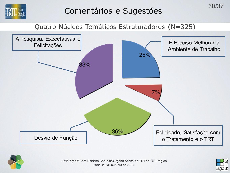 Satisfação e Bem-Estar no Contexto Organizacional do TRT da 10ª. Região Brasília-DF, outubro de 2009 Comentários e Sugestões É Preciso Melhorar o Ambi