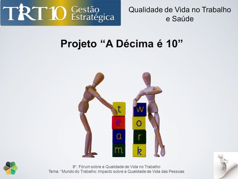 Projeto A Décima é 10 Qualidade de Vida no Trabalho e Saúde 8º. Fórum sobre a Qualidade de Vida no Trabalho Tema: Mundo do Trabalho: Impacto sobre a Q