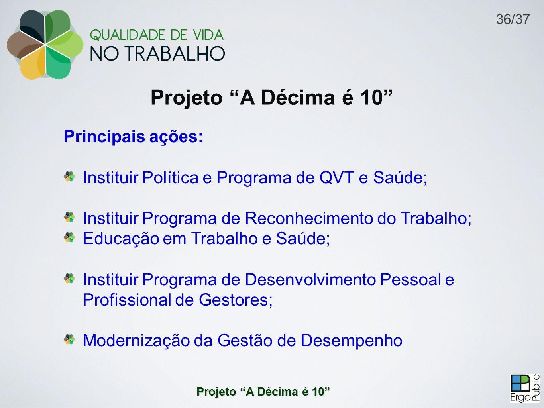 Principais ações: Instituir Política e Programa de QVT e Saúde; Instituir Programa de Reconhecimento do Trabalho; Educação em Trabalho e Saúde; Instit