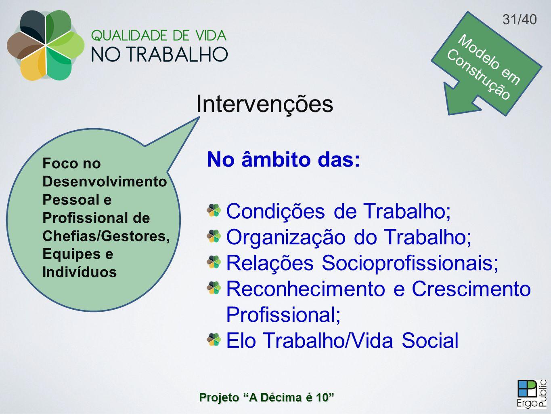Intervenções No âmbito das: Condições de Trabalho; Organização do Trabalho; Relações Socioprofissionais; Reconhecimento e Crescimento Profissional; El