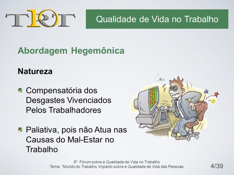 Qualidade de Vida no Trabalho Abordagem Hegemônica Natureza Compensatória dos Desgastes Vivenciados Pelos Trabalhadores Paliativa, pois não Atua nas Causas do Mal-Estar no Trabalho 8º.