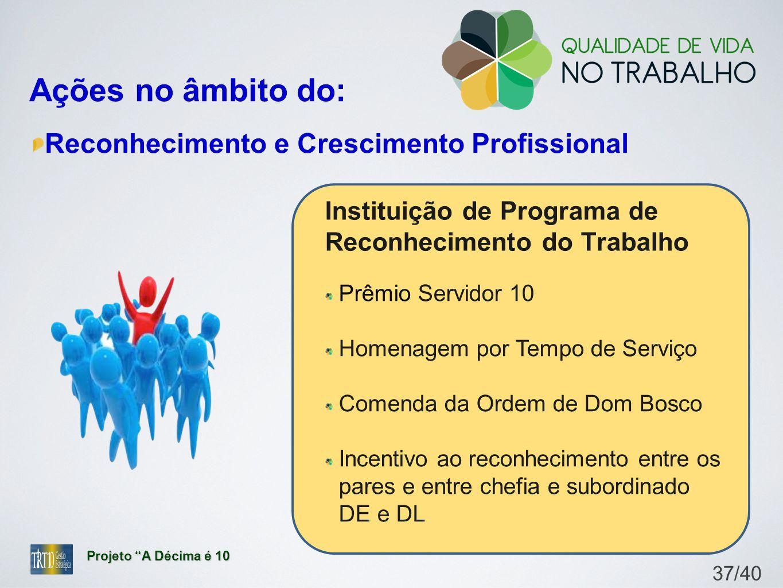 Ações no âmbito do: Reconhecimento e Crescimento Profissional Instituição de Programa de Reconhecimento do Trabalho Prêmio Servidor 10 Homenagem por T