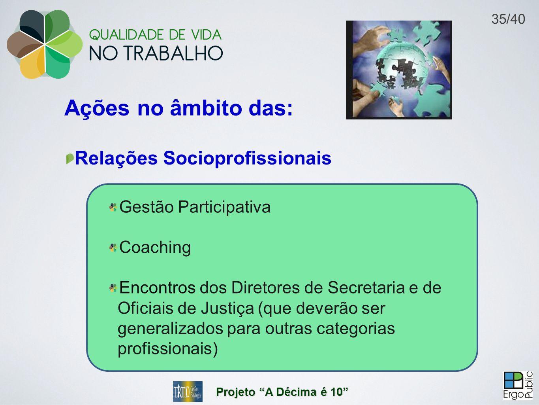 Gestão Participativa Coaching Encontros dos Diretores de Secretaria e de Oficiais de Justiça (que deverão ser generalizados para outras categorias pro