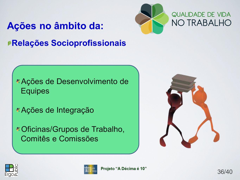 Ações no âmbito da: Relações Socioprofissionais Ações de Desenvolvimento de Equipes Ações de Integração Oficinas/Grupos de Trabalho, Comitês e Comissões Projeto A Décima é 10 36/40