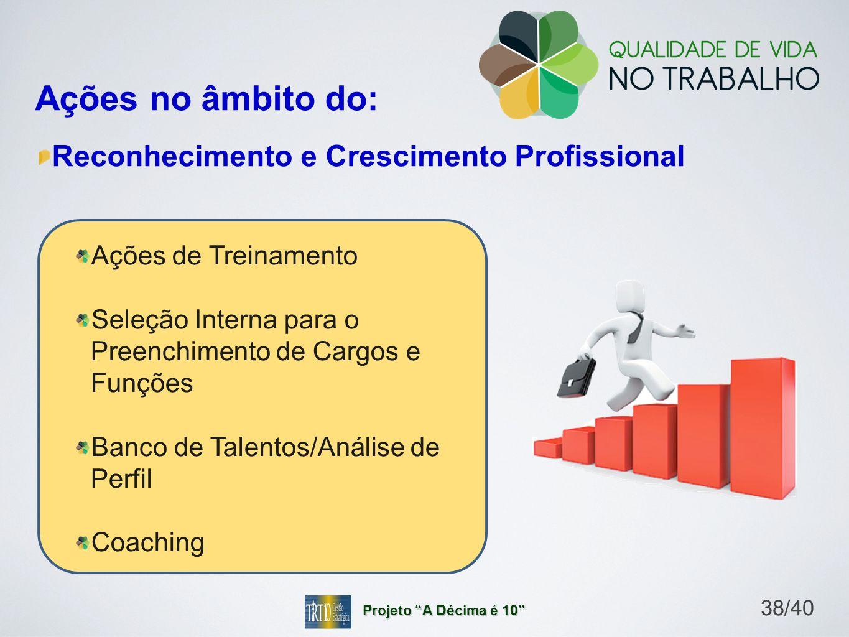 Ações no âmbito do: Reconhecimento e Crescimento Profissional Ações de Treinamento Seleção Interna para o Preenchimento de Cargos e Funções Banco de T