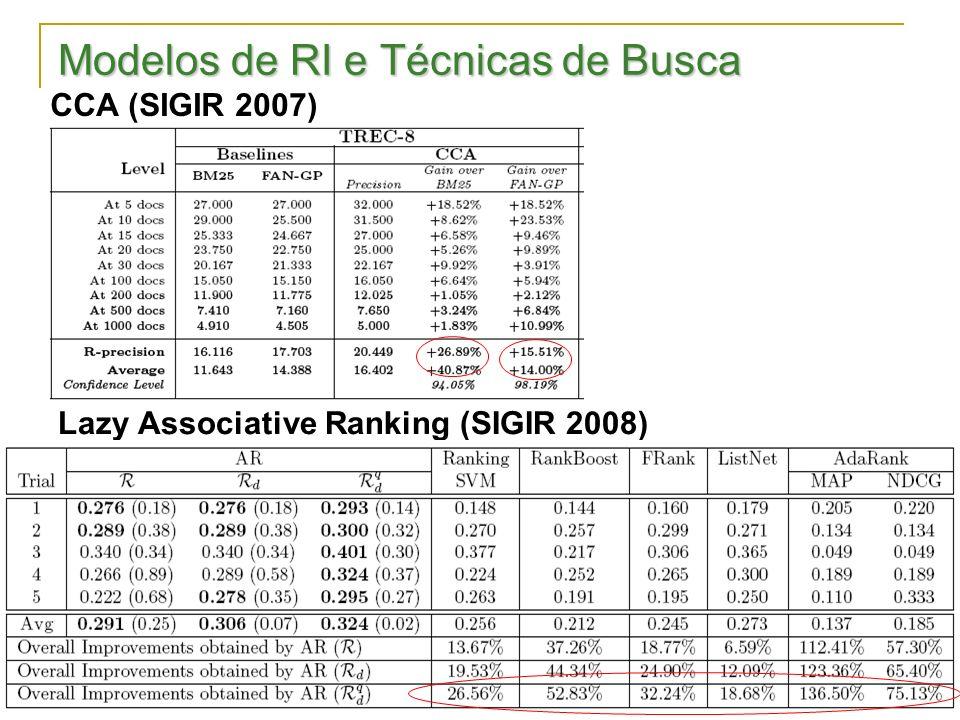 Modelos de RI e Técnicas de Busca Lazy Associative Ranking (SIGIR 2008) CCA (SIGIR 2007)