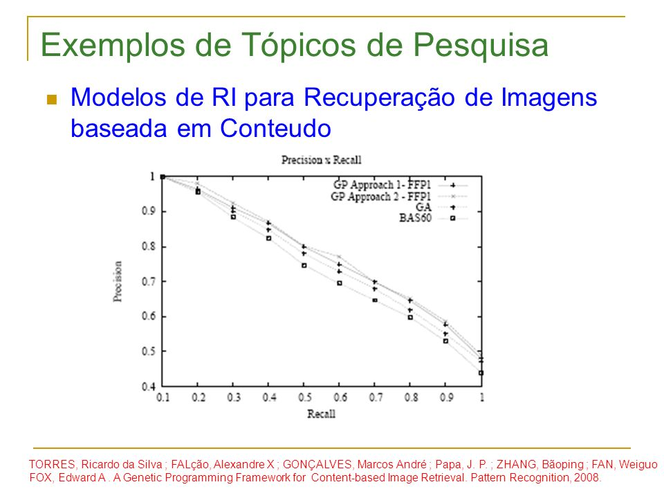 Exemplos de Tópicos de Pesquisa Modelos de RI para Recuperação de Imagens baseada em Conteudo TORRES, Ricardo da Silva ; FALção, Alexandre X ; GONÇALV