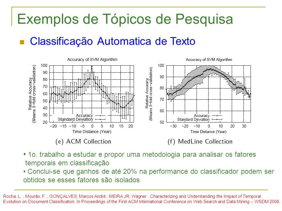 Exemplos de Tópicos de Pesquisa Classificação Automatica de Texto 1o. trabalho a estudar e propor uma metodologia para analisar os fatores temporais e