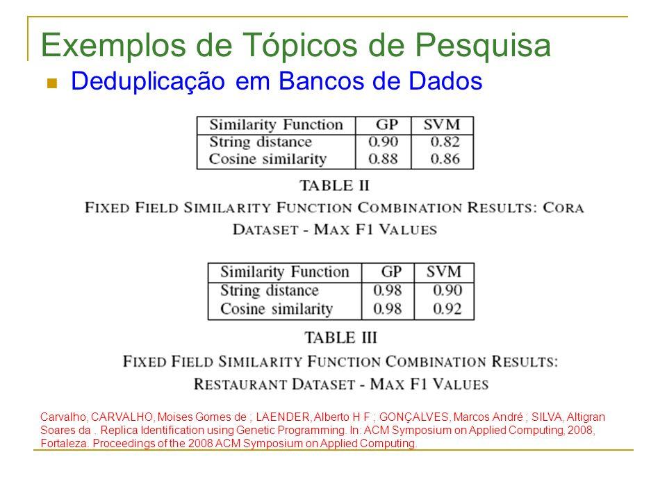 Exemplos de Tópicos de Pesquisa Deduplicação em Bancos de Dados Carvalho, CARVALHO, Moises Gomes de ; LAENDER, Alberto H F ; GONÇALVES, Marcos André ;