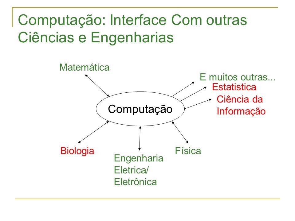 Computação: Interface Com outras Ciências e Engenharias Computação Matemática Biologia Engenharia Eletrica/ Eletrônica Física Ciência da Informação Es