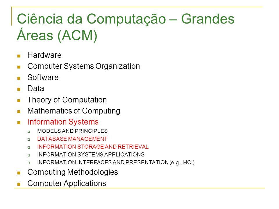 Ciência da Computação – Grandes Áreas (ACM) Hardware Computer Systems Organization Software Data Theory of Computation Mathematics of Computing Inform