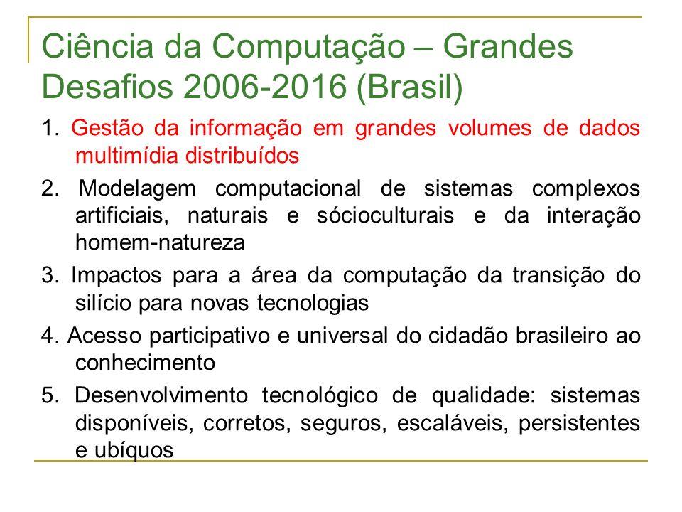 Ciência da Computação – Grandes Desafios 2006-2016 (Brasil) 1. Gestão da informação em grandes volumes de dados multimídia distribuídos 2. Modelagem c