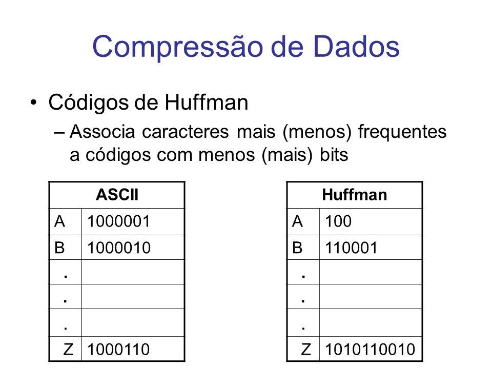 Compressão de Dados Códigos de Huffman –Associa caracteres mais (menos) frequentes a códigos com menos (mais) bits ASCII A1000001 B1000010... Z1000110