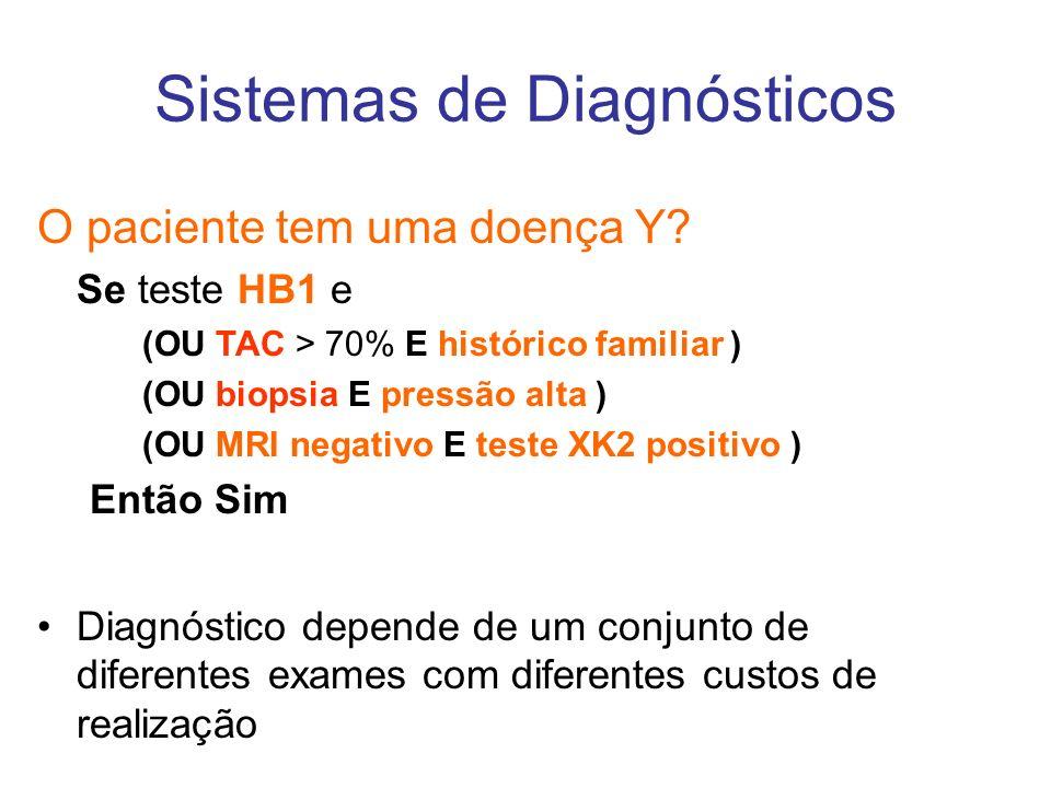 Sistemas de Diagnósticos O paciente tem uma doença Y? Se teste HB1 e (OU TAC > 70% E histórico familiar ) (OU biopsia E pressão alta ) (OU MRI negativ
