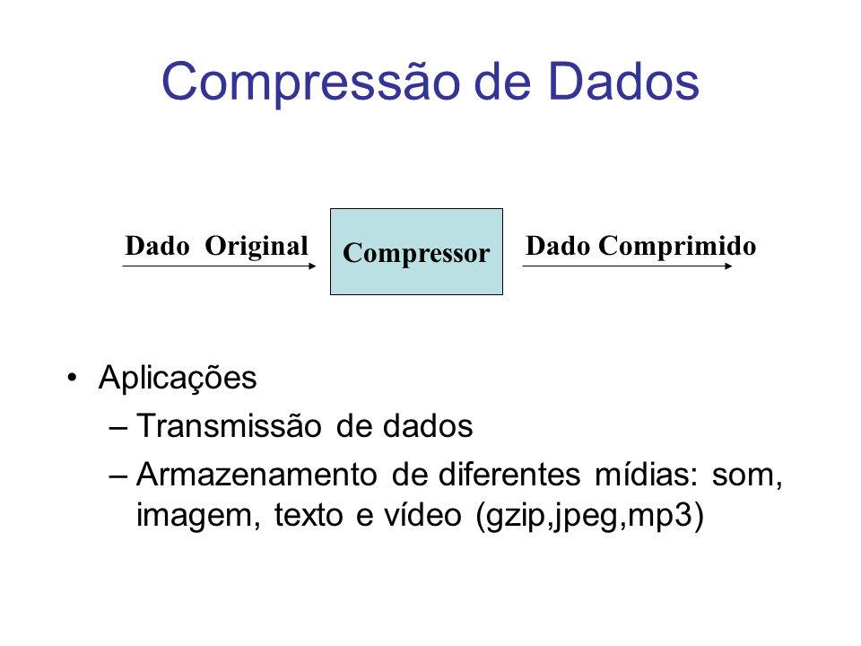 Compressão de Dados Compressor Dado OriginalDado Comprimido Aplicações –Transmissão de dados –Armazenamento de diferentes mídias: som, imagem, texto e