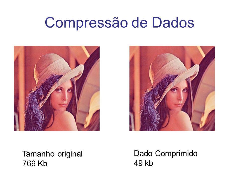 Tamanho original 769 Kb Dado Comprimido 49 kb Compressão de Dados