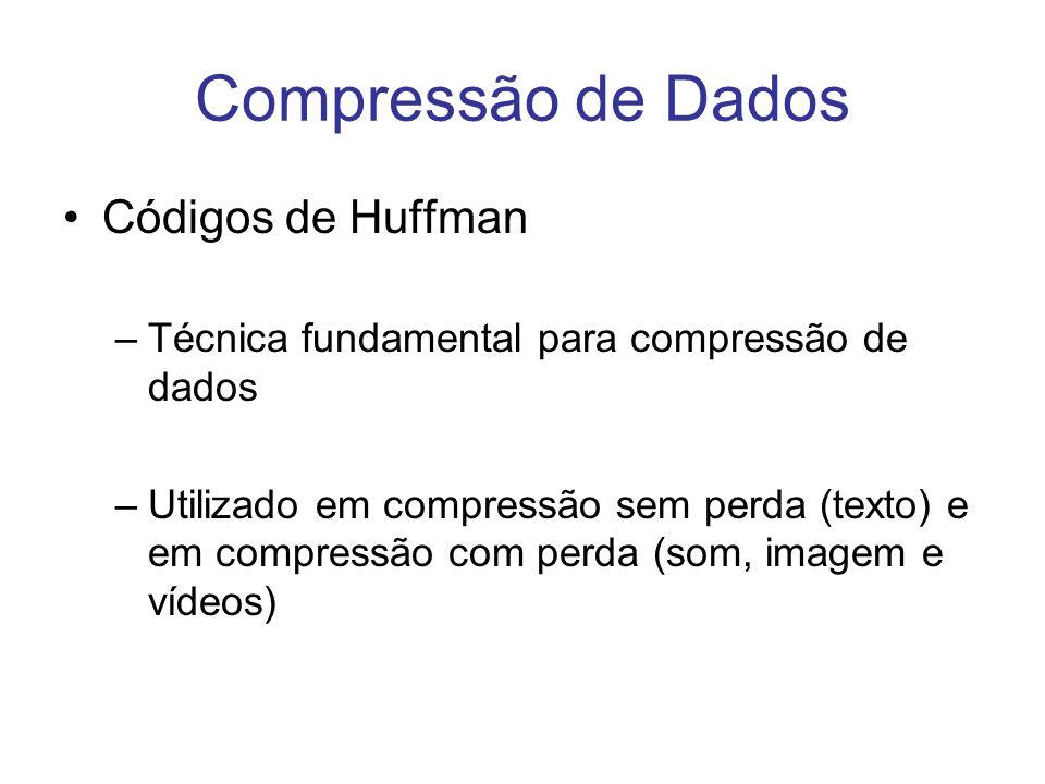 Códigos de Huffman –Técnica fundamental para compressão de dados –Utilizado em compressão sem perda (texto) e em compressão com perda (som, imagem e v