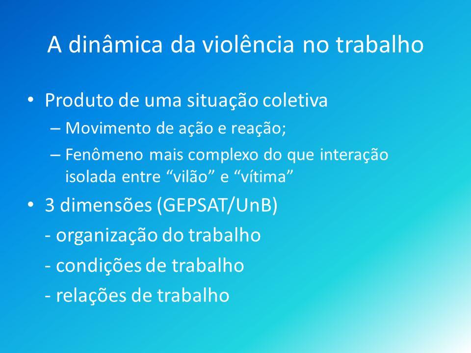 A dinâmica da violência no trabalho Produto de uma situação coletiva – Movimento de ação e reação; – Fenômeno mais complexo do que interação isolada entre vilão e vítima 3 dimensões (GEPSAT/UnB) - organização do trabalho - condições de trabalho - relações de trabalho