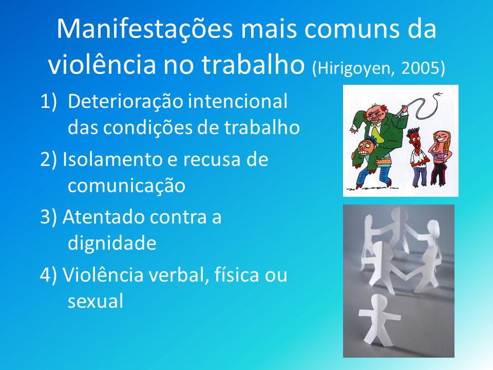 Manifestações mais comuns da violência no trabalho (Hirigoyen, 2005) 1)Deterioração intencional das condições de trabalho 2) Isolamento e recusa de comunicação 3) Atentado contra a dignidade 4) Violência verbal, física ou sexual