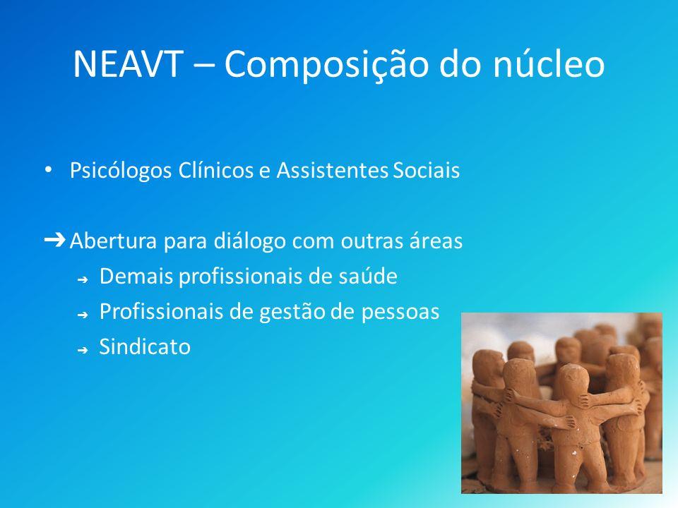 NEAVT – Composição do núcleo Psicólogos Clínicos e Assistentes Sociais Abertura para diálogo com outras áreas Demais profissionais de saúde Profissionais de gestão de pessoas Sindicato