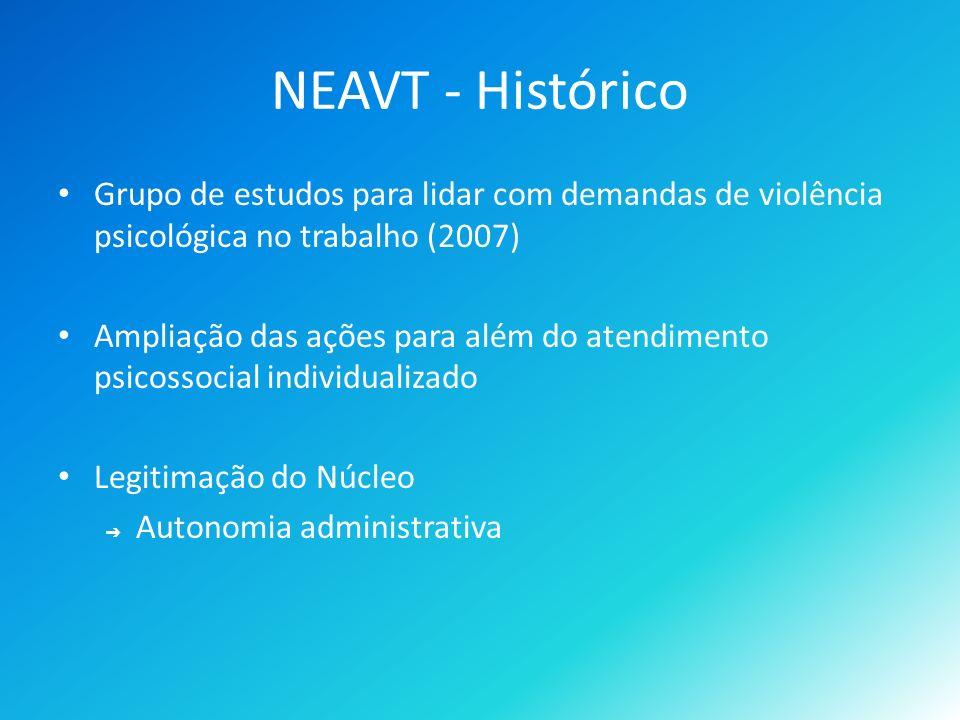 NEAVT - Histórico Grupo de estudos para lidar com demandas de violência psicológica no trabalho (2007) Ampliação das ações para além do atendimento psicossocial individualizado Legitimação do Núcleo Autonomia administrativa
