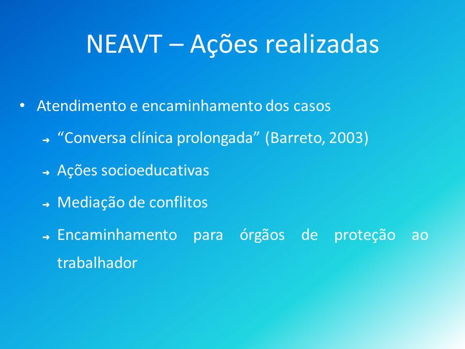 NEAVT – Ações realizadas Atendimento e encaminhamento dos casos Conversa clínica prolongada (Barreto, 2003) Ações socioeducativas Mediação de conflitos Encaminhamento para órgãos de proteção ao trabalhador