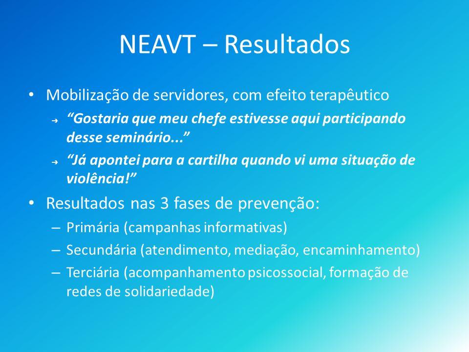 NEAVT – Resultados Mobilização de servidores, com efeito terapêutico Gostaria que meu chefe estivesse aqui participando desse seminário...