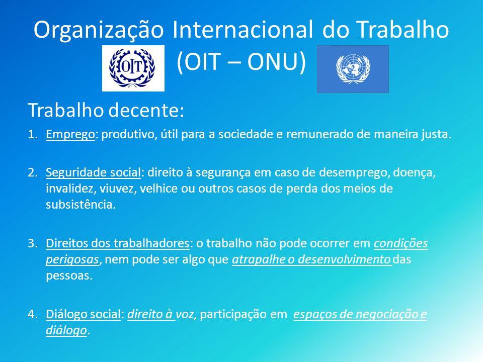 Organização Internacional do Trabalho (OIT – ONU) Trabalho decente: 1.Emprego: produtivo, útil para a sociedade e remunerado de maneira justa.