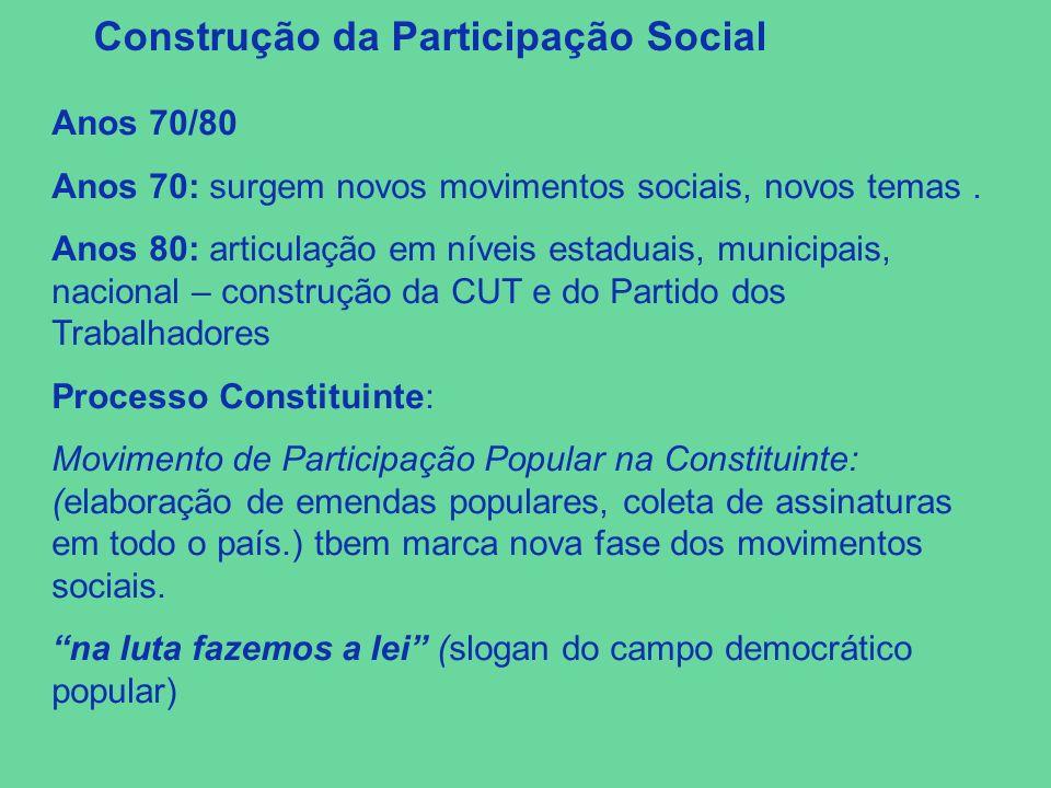 Anos 70/80 Anos 70: surgem novos movimentos sociais, novos temas. Anos 80: articulação em níveis estaduais, municipais, nacional – construção da CUT e