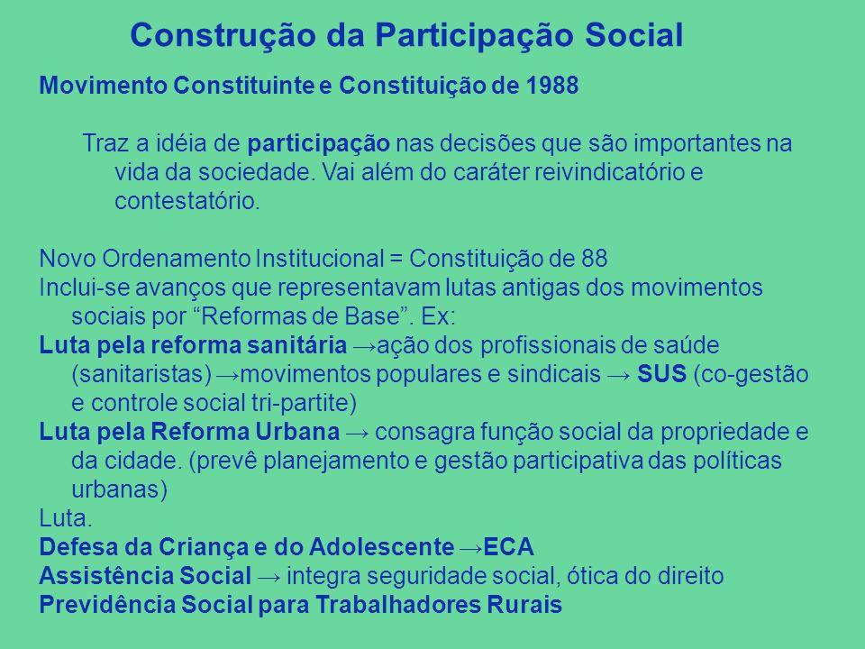 Movimento Constituinte e Constituição de 1988 Traz a idéia de participação nas decisões que são importantes na vida da sociedade. Vai além do caráter