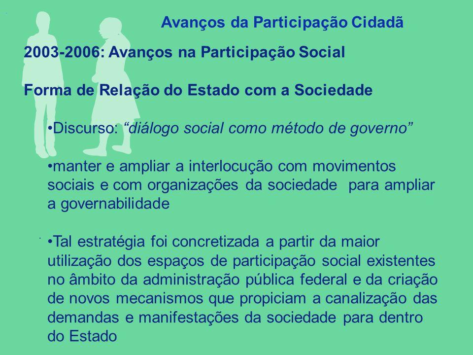 . Avanços da Participação Cidadã.. 2003-2006: Avanços na Participação Social Forma de Relação do Estado com a Sociedade Discurso: diálogo social como