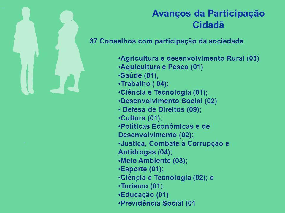 . Avanços da Participação Cidadã.. 37 Conselhos com participação da sociedade Agricultura e desenvolvimento Rural (03) Aquicultura e Pesca (01) Saúde