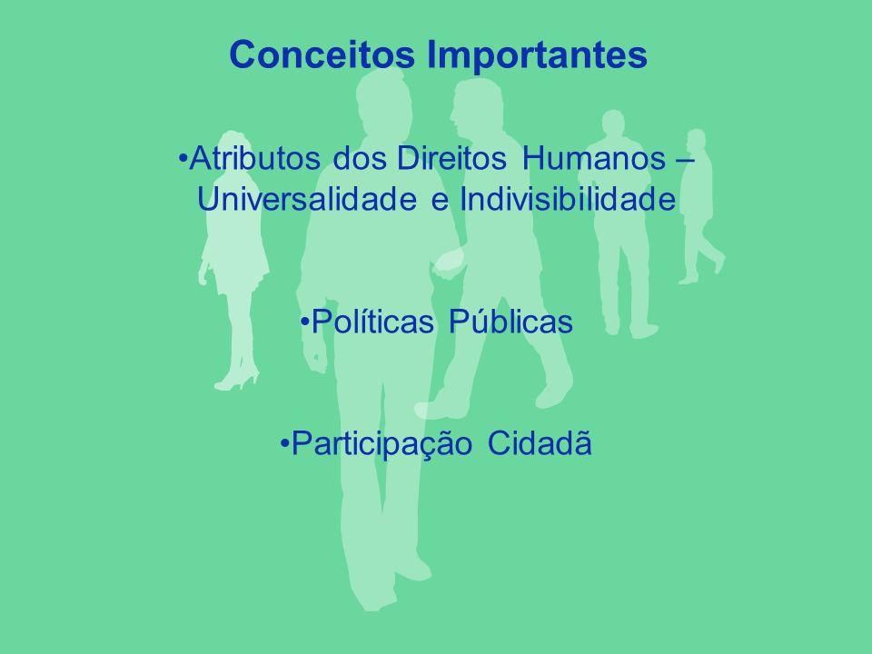 Conceitos Importantes Atributos dos Direitos Humanos – Universalidade e Indivisibilidade Políticas Públicas Participação Cidadã