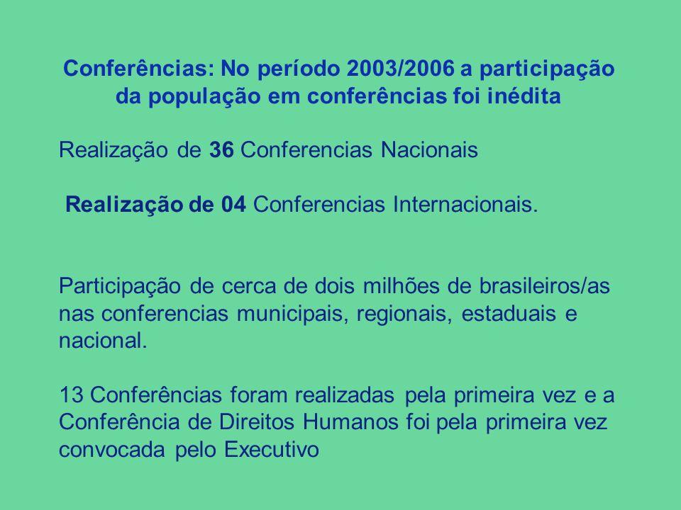 Conferências: No período 2003/2006 a participação da população em conferências foi inédita Realização de 36 Conferencias Nacionais Realização de 04 Co