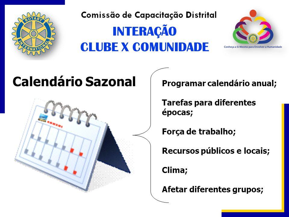Programar calendário anual; Tarefas para diferentes épocas; Força de trabalho; Recursos públicos e locais; Clima; Afetar diferentes grupos; INTERAÇÃO