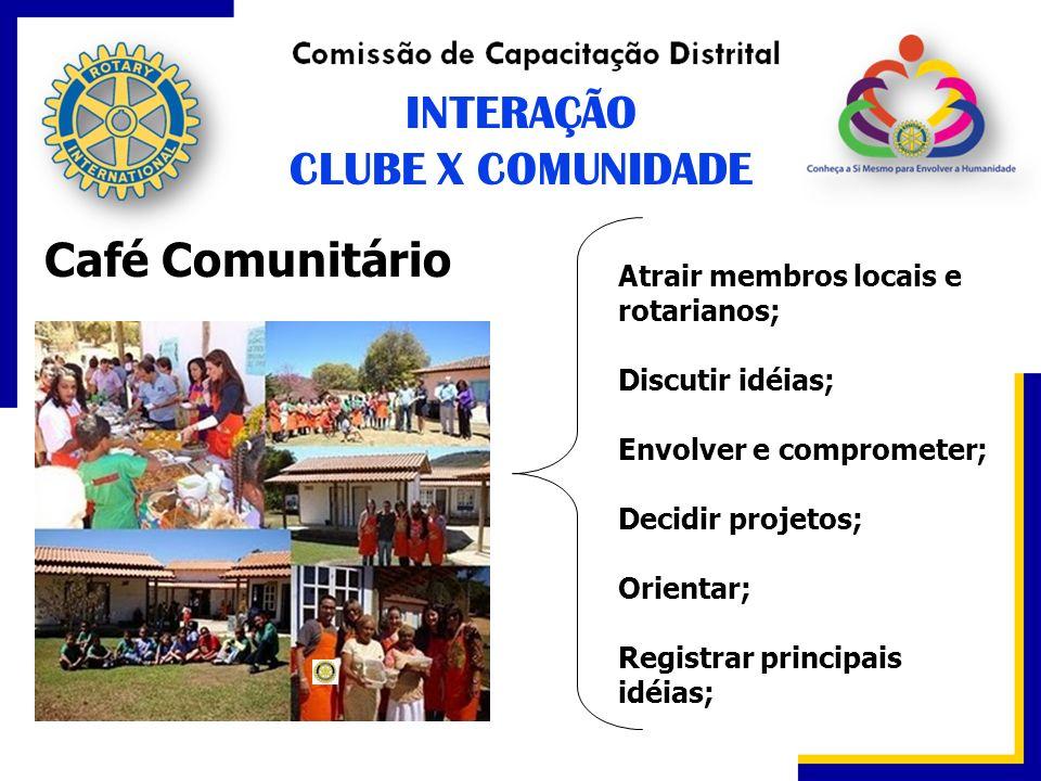 Café Comunitário Atrair membros locais e rotarianos; Discutir idéias; Envolver e comprometer; Decidir projetos; Orientar; Registrar principais idéias;