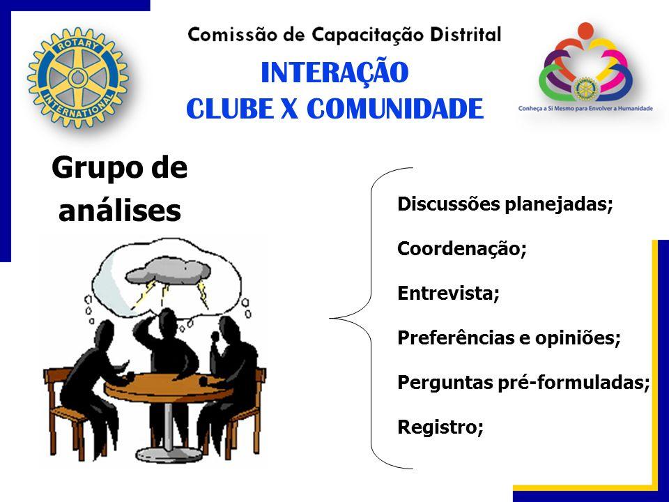Grupo de análises Discussões planejadas; Coordenação; Entrevista; Preferências e opiniões; Perguntas pré-formuladas; Registro; INTERAÇÃO CLUBE X COMUN