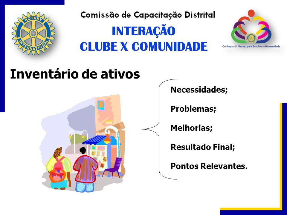 Inventário de ativos Necessidades; Problemas; Melhorias; Resultado Final; Pontos Relevantes. INTERAÇÃO CLUBE X COMUNIDADE