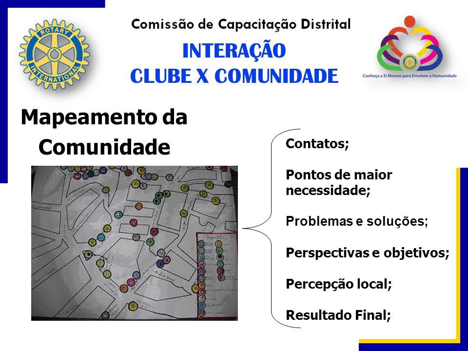 Mapeamento da Comunidade Contatos; Pontos de maior necessidade; Problemas e soluções; Perspectivas e objetivos; Percepção local; Resultado Final; INTE