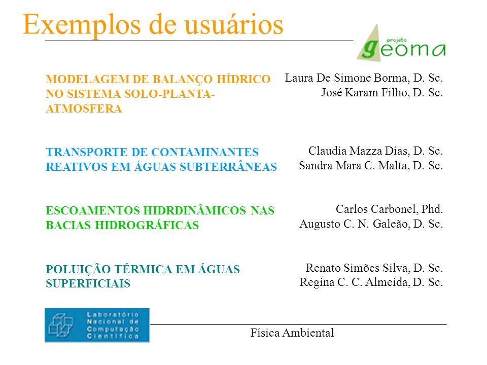 MODELAGEM DE BALANÇO HÍDRICO NO SISTEMA SOLO-PLANTA- ATMOSFERA TRANSPORTE DE CONTAMINANTES REATIVOS EM ÁGUAS SUBTERRÂNEAS ESCOAMENTOS HIDRDINÂMICOS NA