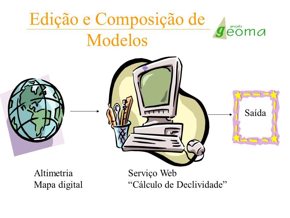 Saída Altimetria Mapa digital Serviço Web Cálculo de Declividade Edição e Composição de Modelos