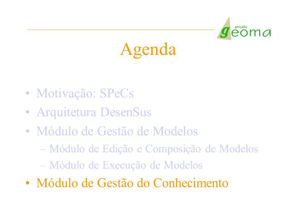 Agenda Motivação: SPeCs Arquitetura DesenSus Módulo de Gestão de Modelos –Módulo de Edição e Composição de Modelos –Módulo de Execução de Modelos Módu