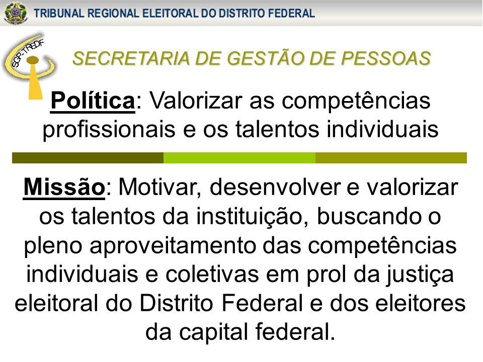 Política: Valorizar as competências profissionais e os talentos individuais Missão: Motivar, desenvolver e valorizar os talentos da instituição, busca