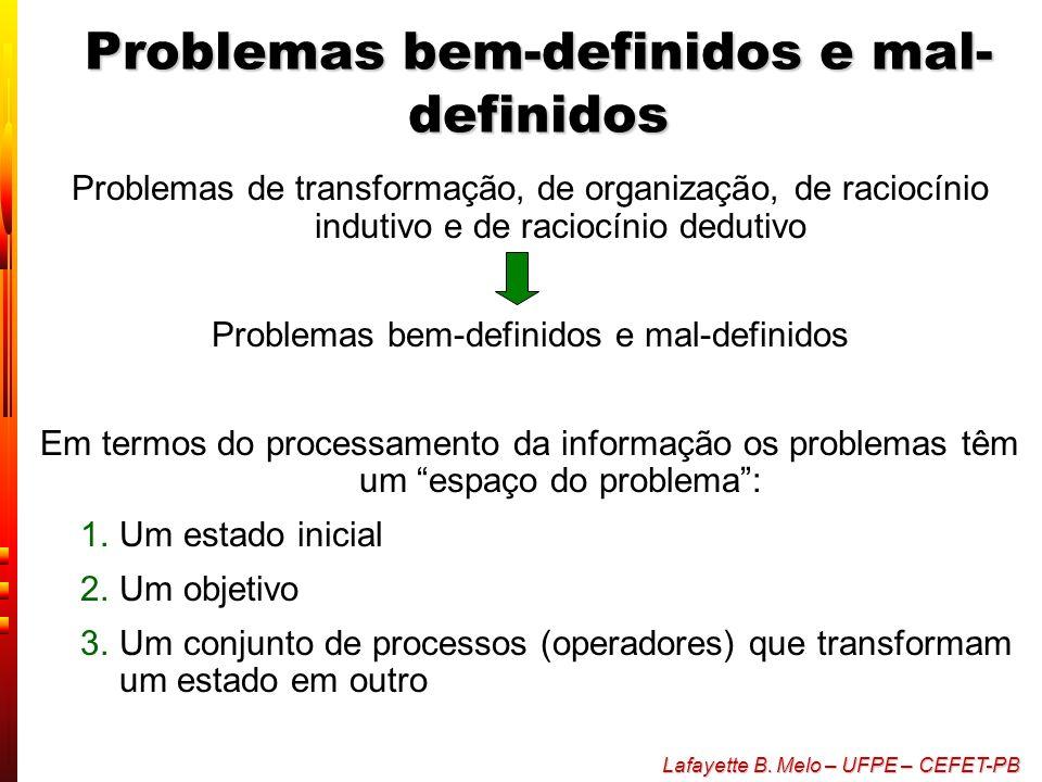 Lafayette B. Melo – UFPE – CEFET-PB Ciclo de resolução de problemas Identificação Identificar A questão Definição Assunto, representação e delimitação