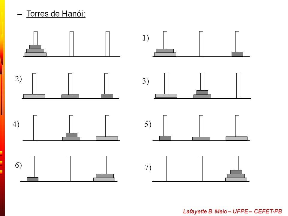 Lafayette B. Melo – UFPE – CEFET-PB Problemas bem-definidos De conteúdos específicos e de movimento De movimento: – Com análises de meios e fins ou re