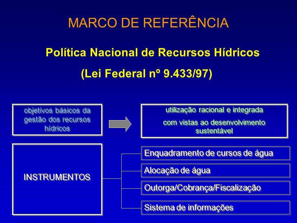 MARCO DE REFERÊNCIA Política Nacional de Recursos Hídricos (Lei Federal nº 9.433/97) utilização racional e integrada com vistas ao desenvolvimento sus