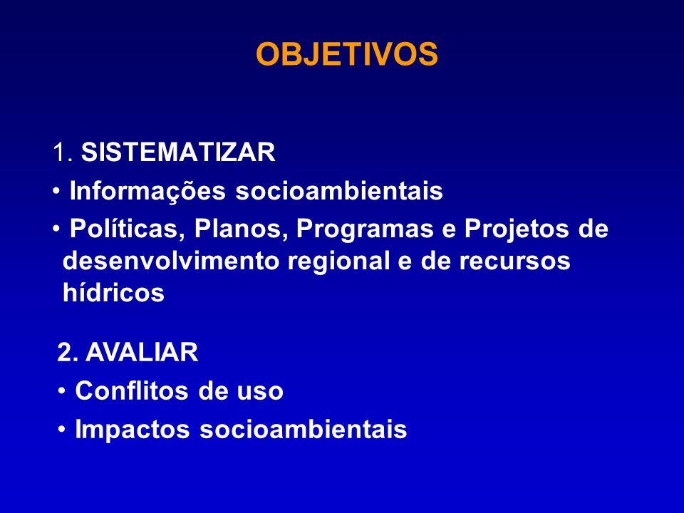 1. SISTEMATIZAR Informações socioambientais Políticas, Planos, Programas e Projetos de desenvolvimento regional e de recursos hídricos OBJETIVOS 2. AV