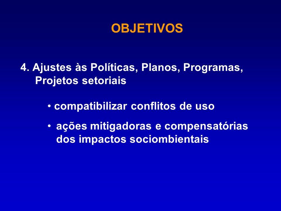 4. Ajustes às Políticas, Planos, Programas, Projetos setoriais compatibilizar conflitos de uso ações mitigadoras e compensatórias dos impactos sociomb