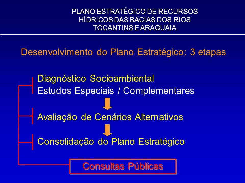 Desenvolvimento do Plano Estratégico: 3 etapas PLANO ESTRATÉGICO DE RECURSOS HÍDRICOS DAS BACIAS DOS RIOS TOCANTINS E ARAGUAIA Diagnóstico Socioambien