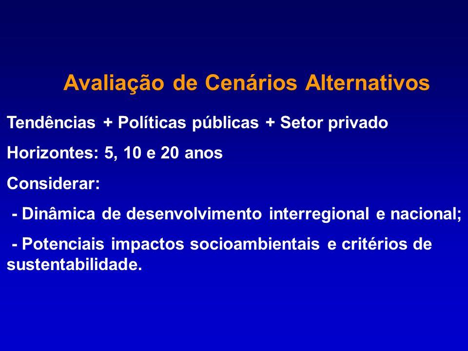 Avaliação de Cenários Alternativos Tendências + Políticas públicas + Setor privado Horizontes: 5, 10 e 20 anos Considerar: - Dinâmica de desenvolvimen